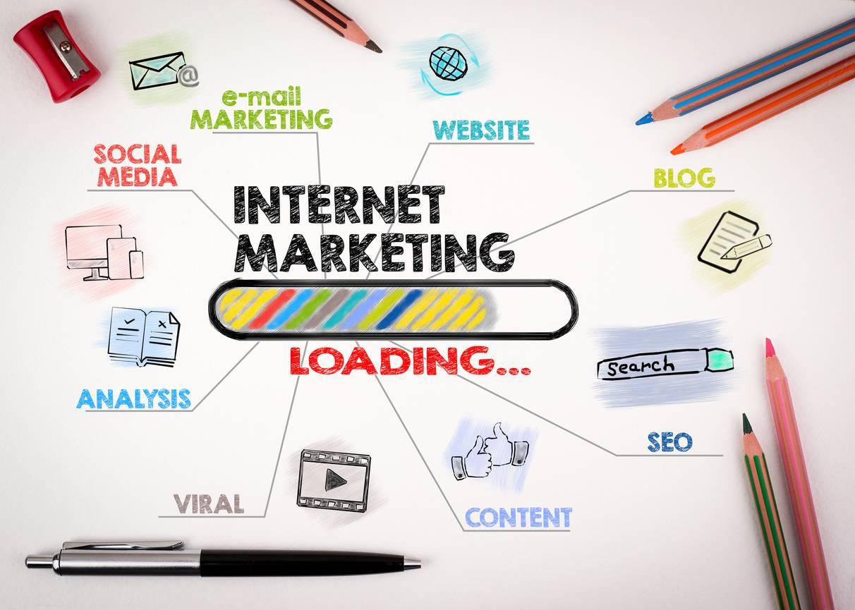 marketing formation